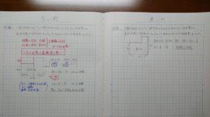 復習しやすいノート